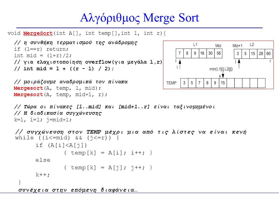 Αλγόριθμος Merge Sort void MergeSort(int A[], int temp[],int l, int r){ // η συνθήκη τερματισμού της ανάδρομης.
